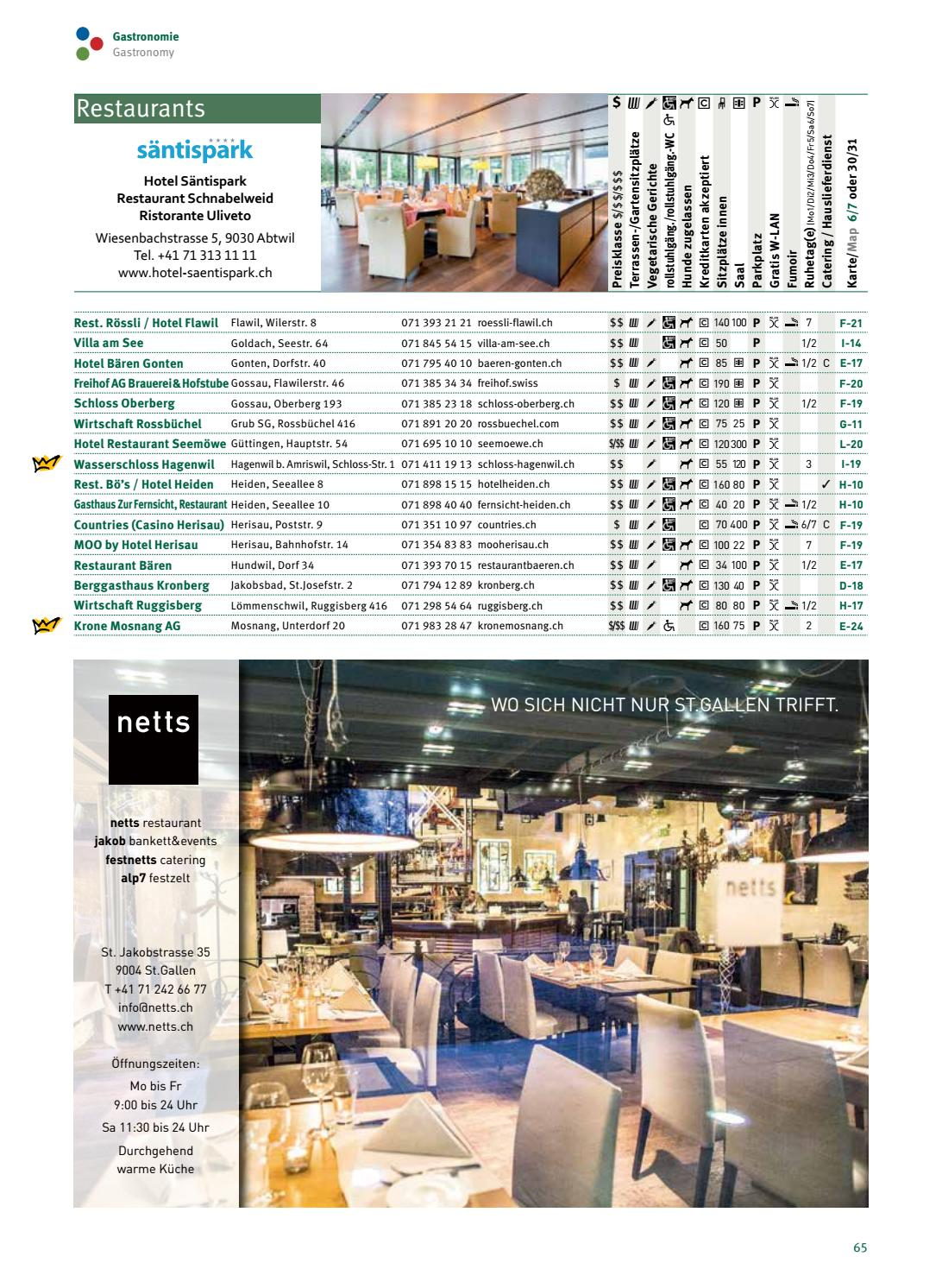 Guide 2018 By Ku0026W Verlag   Issuu