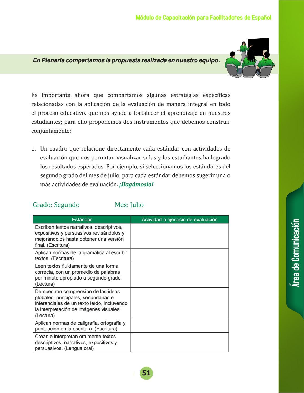 Módulo De Capacitación Para Facilitadores De Español By