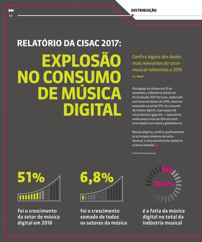 Page 40 of Relat\u00F3rio da CISAC 2017: Explos\u00E3o no consumo de m\u00FAsica digital