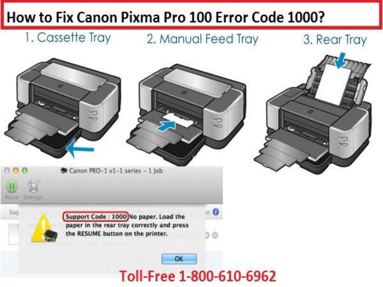 Fix Canon Printer Error Code 1000 No Paper Or Call 18002138289 By