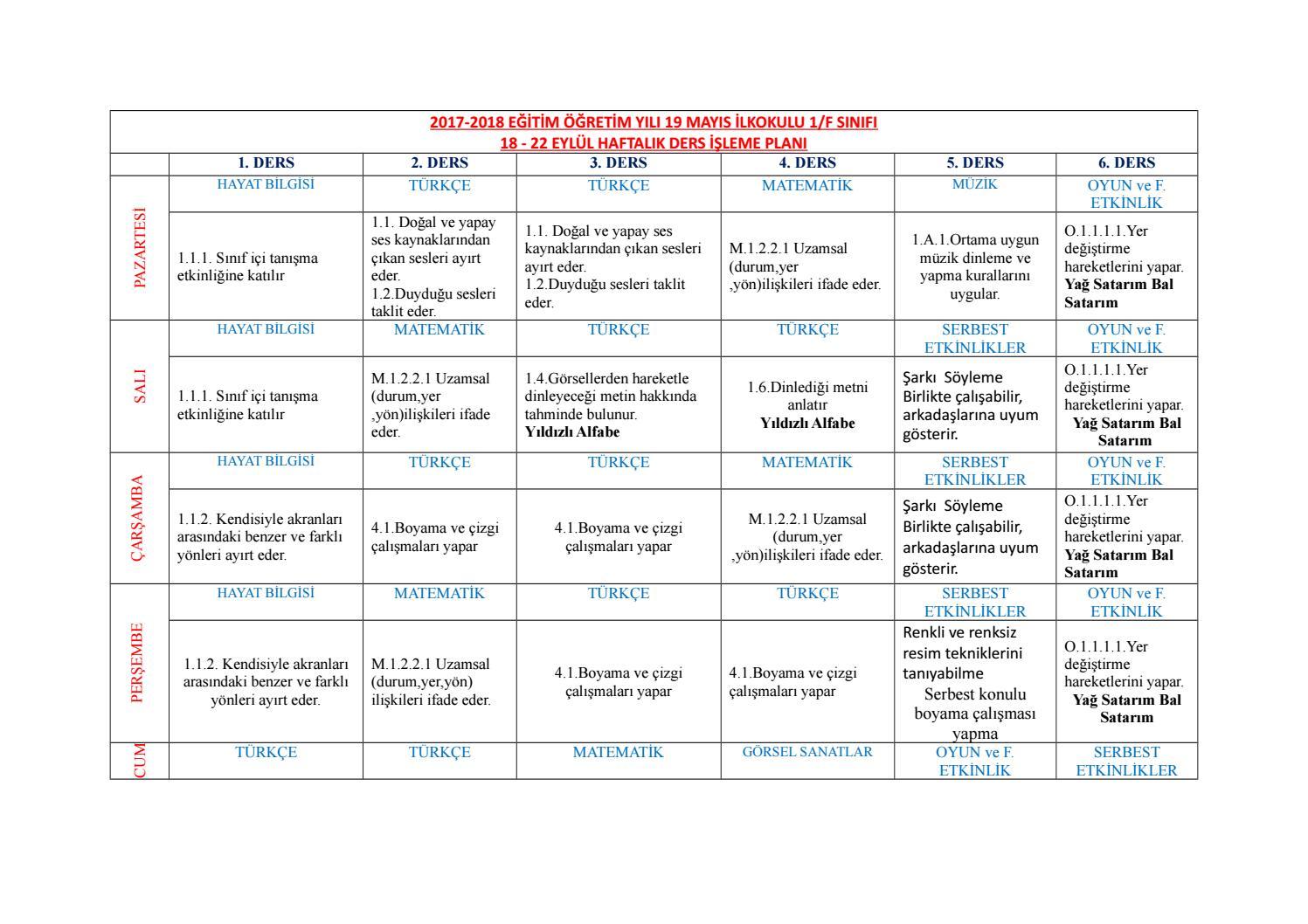 18 22 Eylül Haftalık Ders Işleme Planı By Fatma Erdoğan Issuu