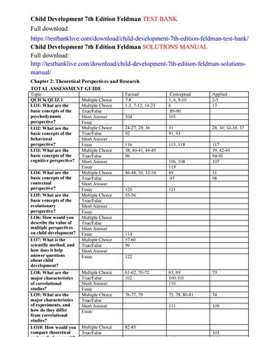 Child development 7th edition feldman test bank by qnqn111 issuu child development 7th edition feldman test bank full download httpstestbanklivedownloadchild development 7th edition feldman test bank child fandeluxe Image collections