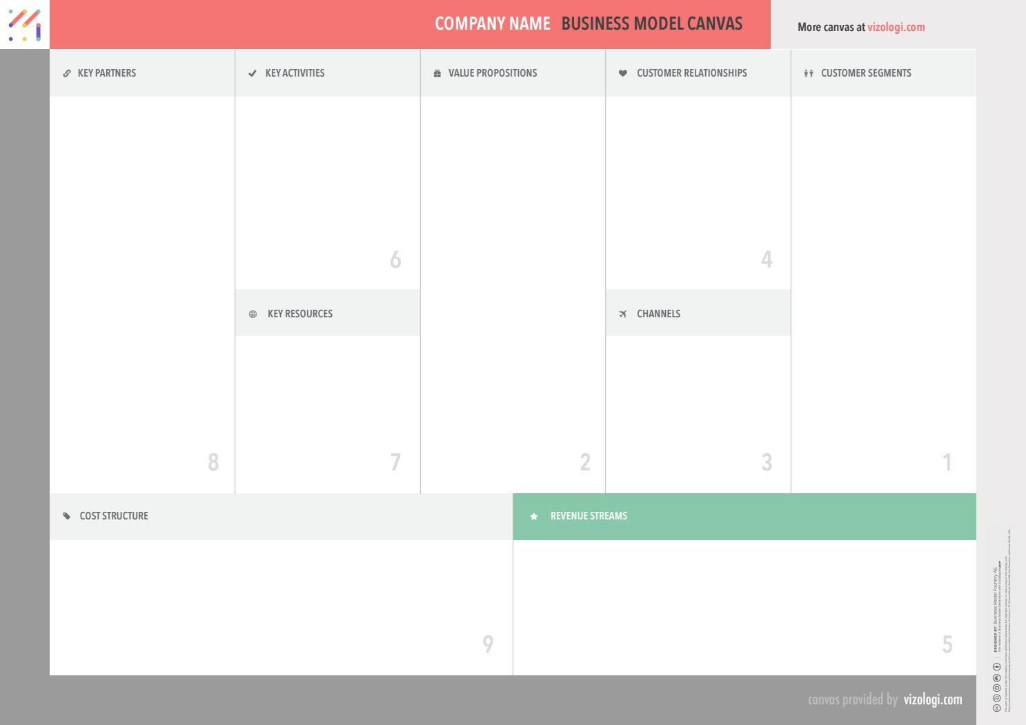 Business model canvas template PDF version by vizologi
