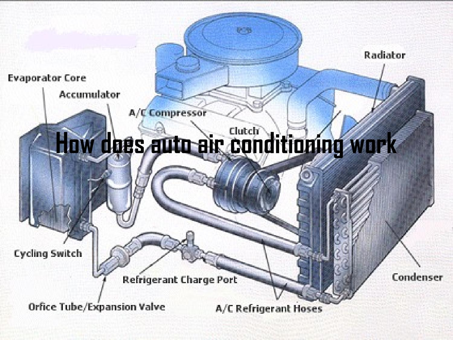 Auto air conditioning ppt by AfterMarketAustralia - issuu