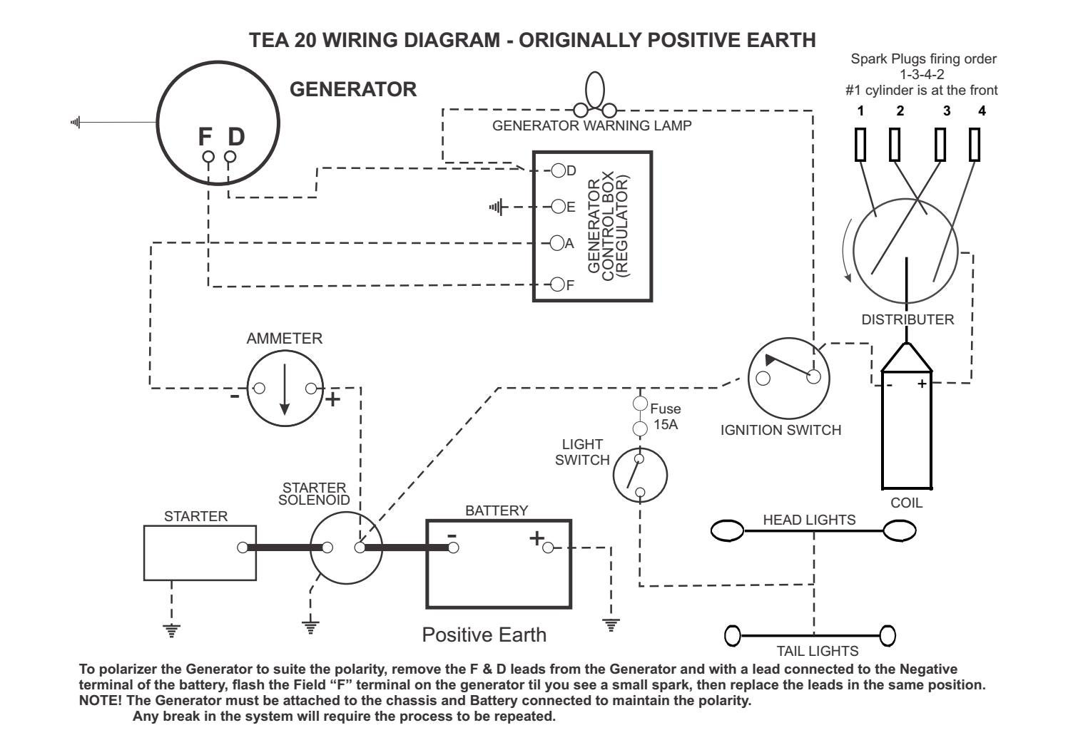 p25 wiring diagram te20 generator and alternator wiring diagrams by heads ... fuel pump wiring diagram for 1996 mustang #10