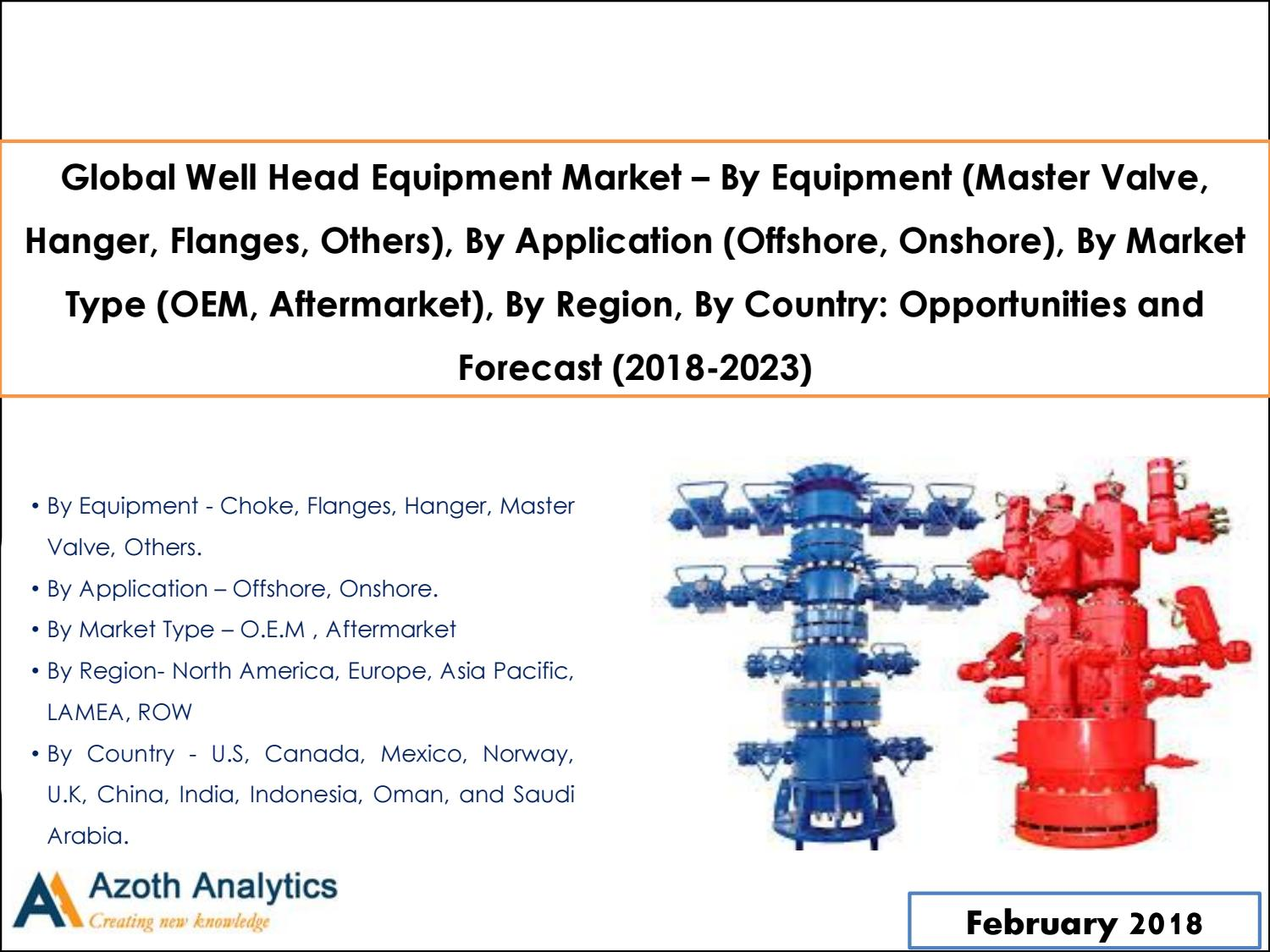 Global Well Head Equipment Market: Opportunities and