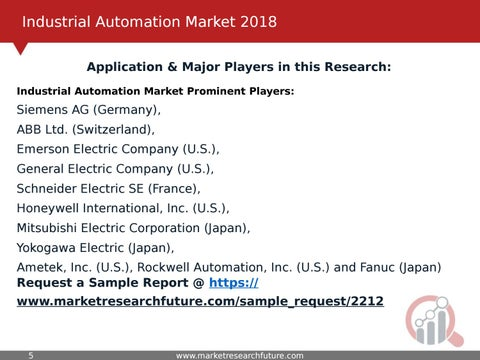 Industrial automation market