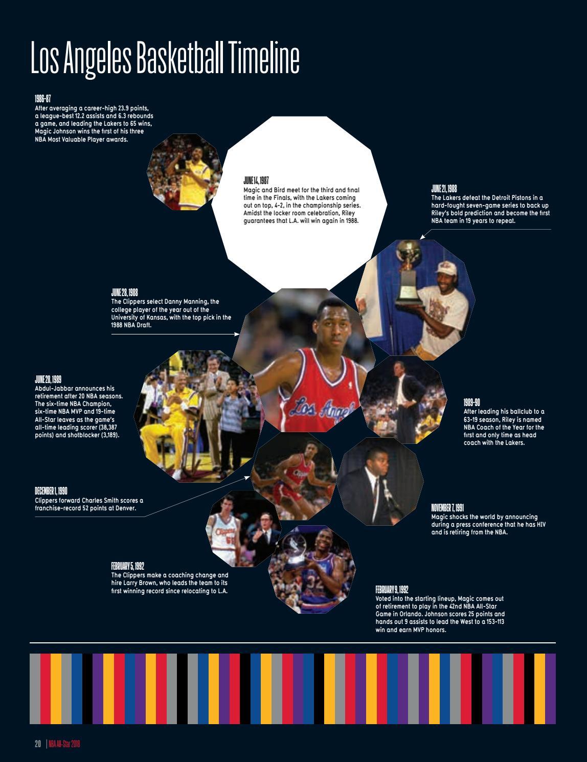 2018 NBA ALL-STAR by HOOP - issuu 7e0e99dde