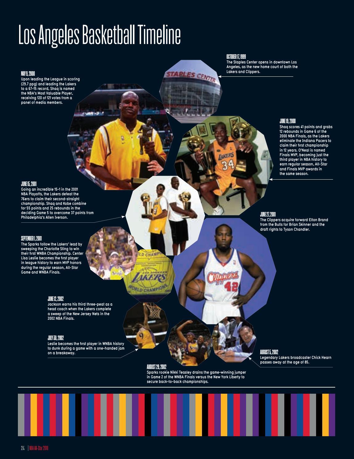 2018 NBA ALL-STAR by HOOP - issuu ee7b8ebb7