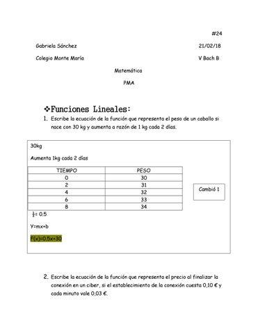 PMA PMA Hoja de Trabajo No. 1 Funciones Lineales, Cuadráticas y ...
