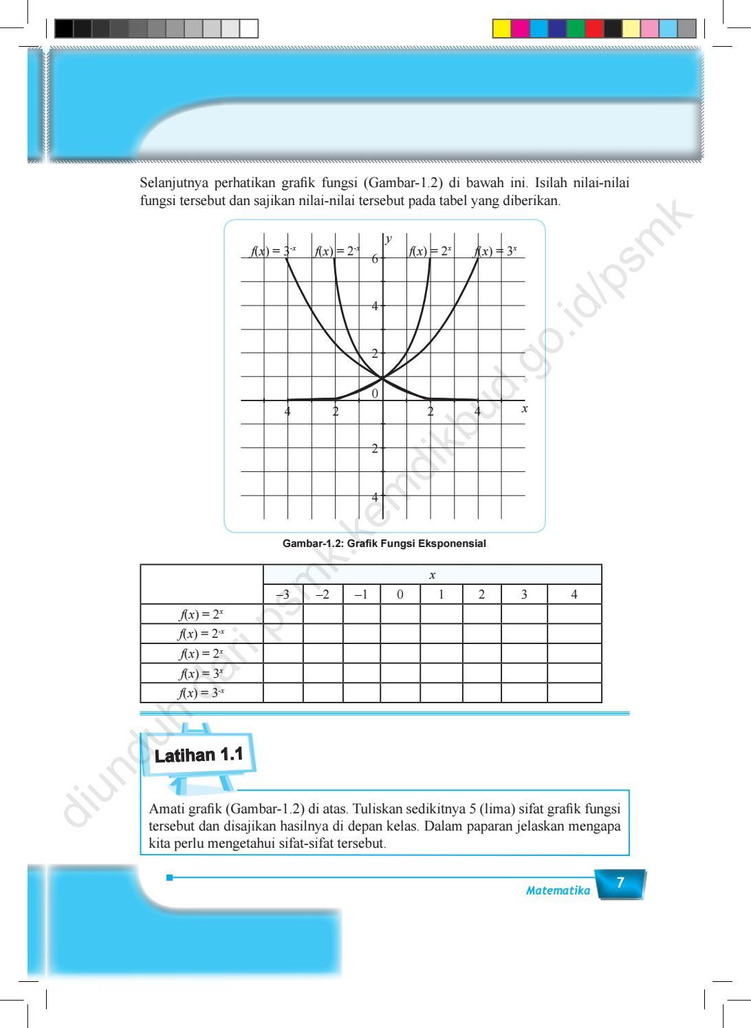 Matematika kelas x by pe thea issuu ccuart Images