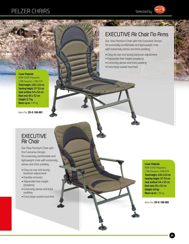 Groovy Pelzer 2018 En By Goldfishing Issuu Theyellowbook Wood Chair Design Ideas Theyellowbookinfo