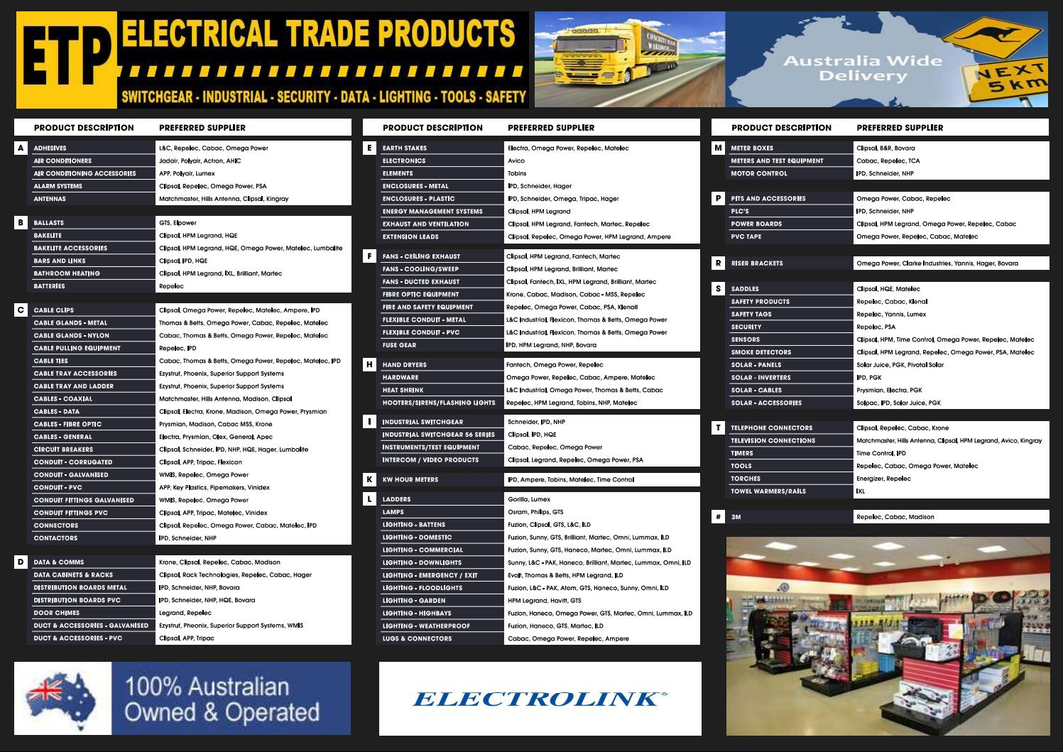 Etp suppliers list pdf client marketing