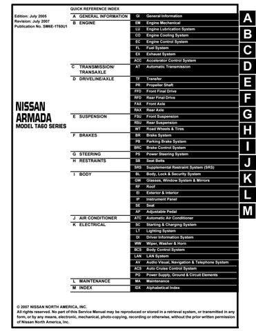 2006 nissan armada service repair manual by 1639701yu - issuu  issuu