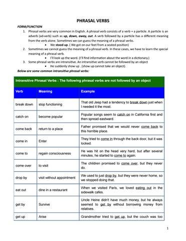 Phrasal verbs by Thien le Dang - issuu