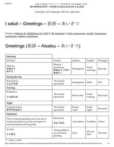Aisatsu japanese greetings page 1 m4hsunfo