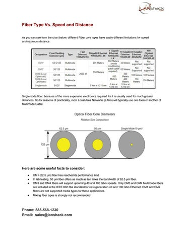 Methods to choose the right fiber optic cable core by