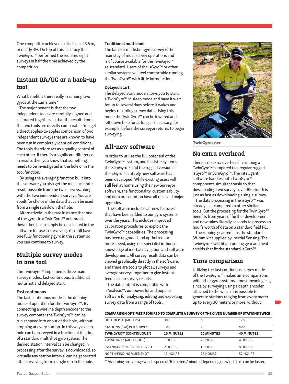 Coring Magazine - Issue 6