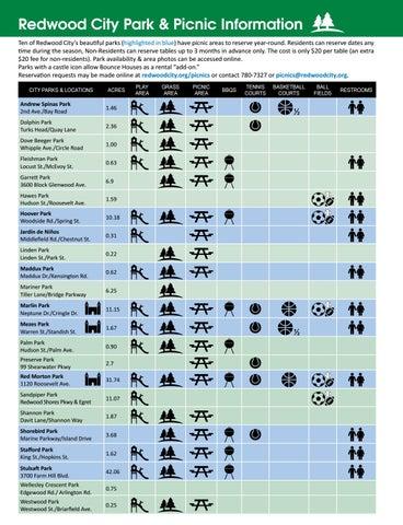 Page 88 of Summer Aquatics