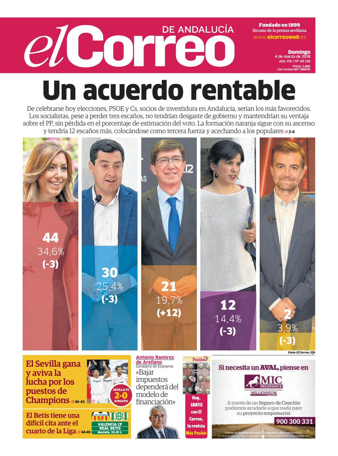 04 03 2018 El Correo De Andaluc A By El Correo De Andaluc A S L  # Muebles Kostic Palencia