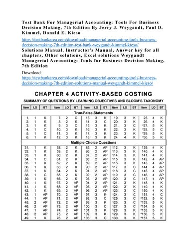 activity based costing in banking