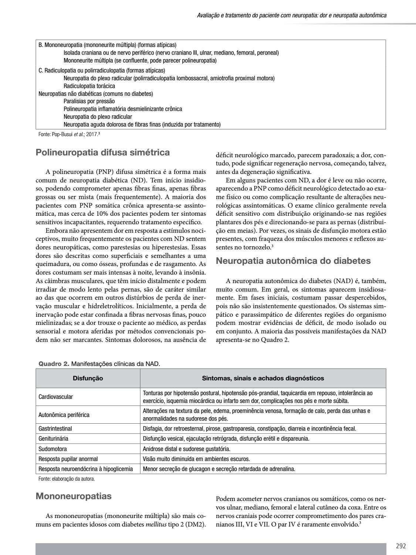 polineuropatia simetrica diabetes distal