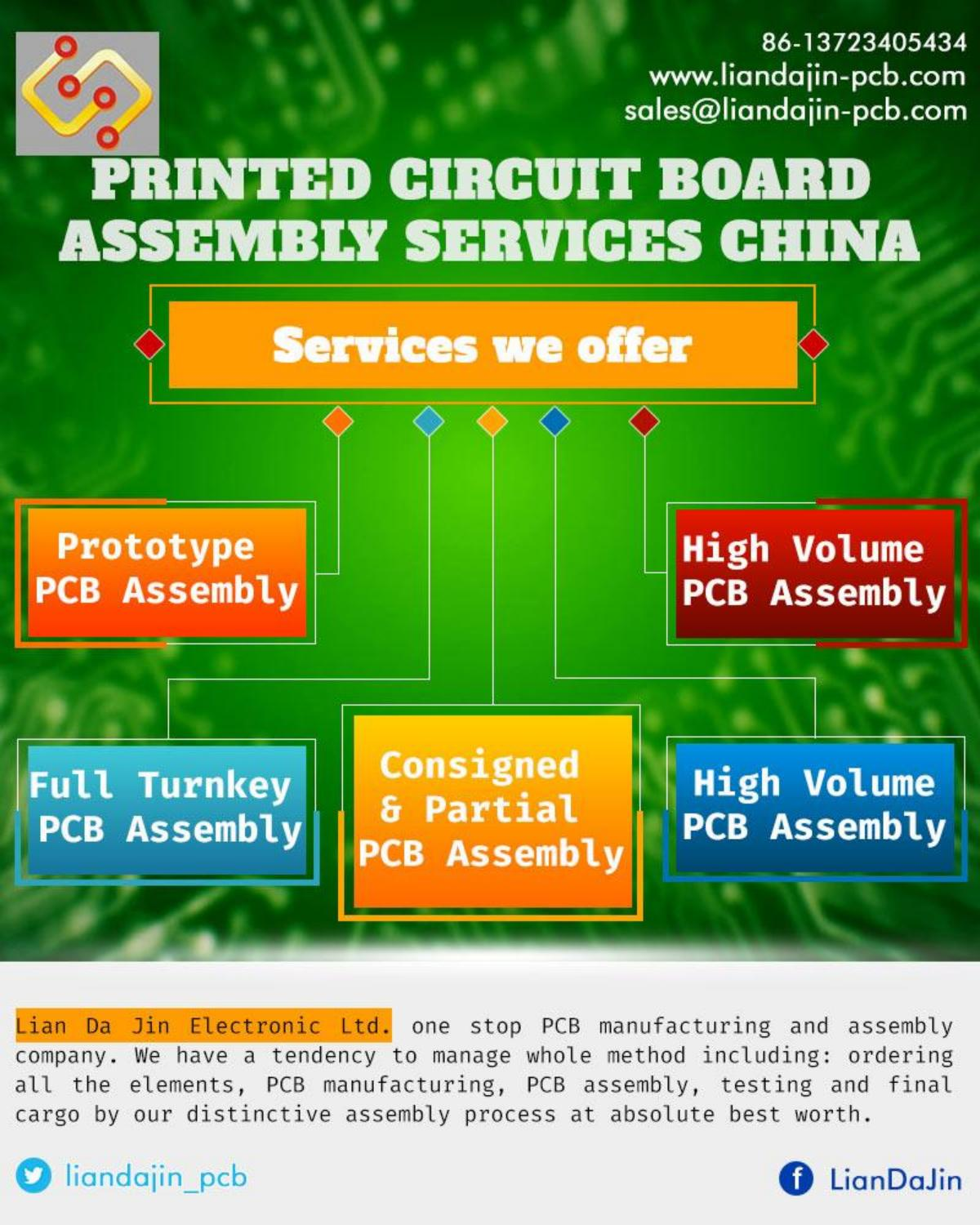 Printed Circuit Board Assembly Services China By Lian Da Jin Electronic Ltd Issuu