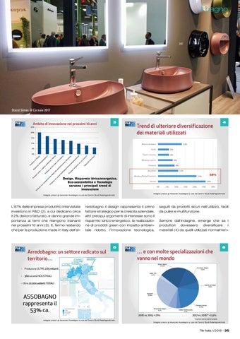 Page 39 of I dati del mondo del bagno