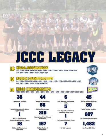 Jccc 2018 softball guide by Chris Gray - issuu
