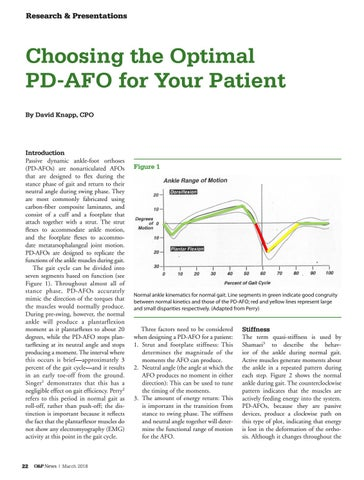 Page 24 of Choosing the Optimal PD-AFO for your Patient