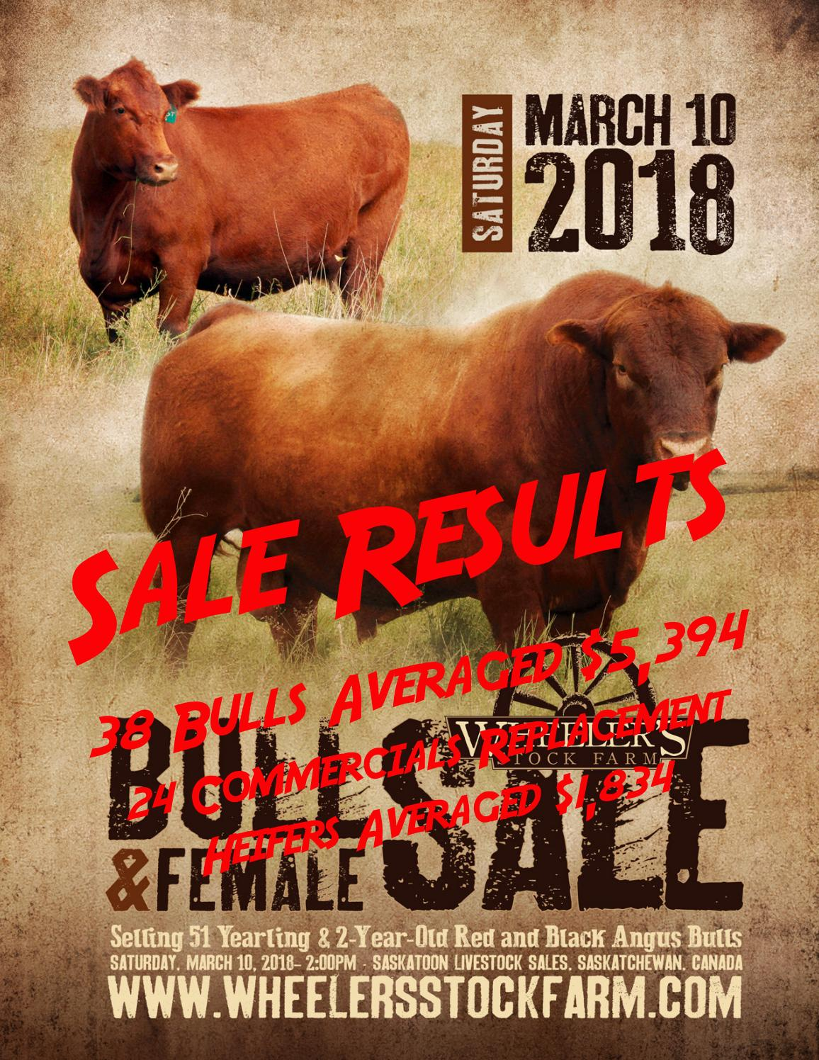 2018 Wheeler Stock Farms Bull & Female Sale Results by