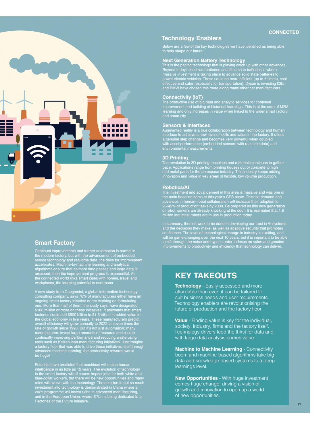 Focus by Kinneir Dufort: Connected by Kinneir Dufort - issuu