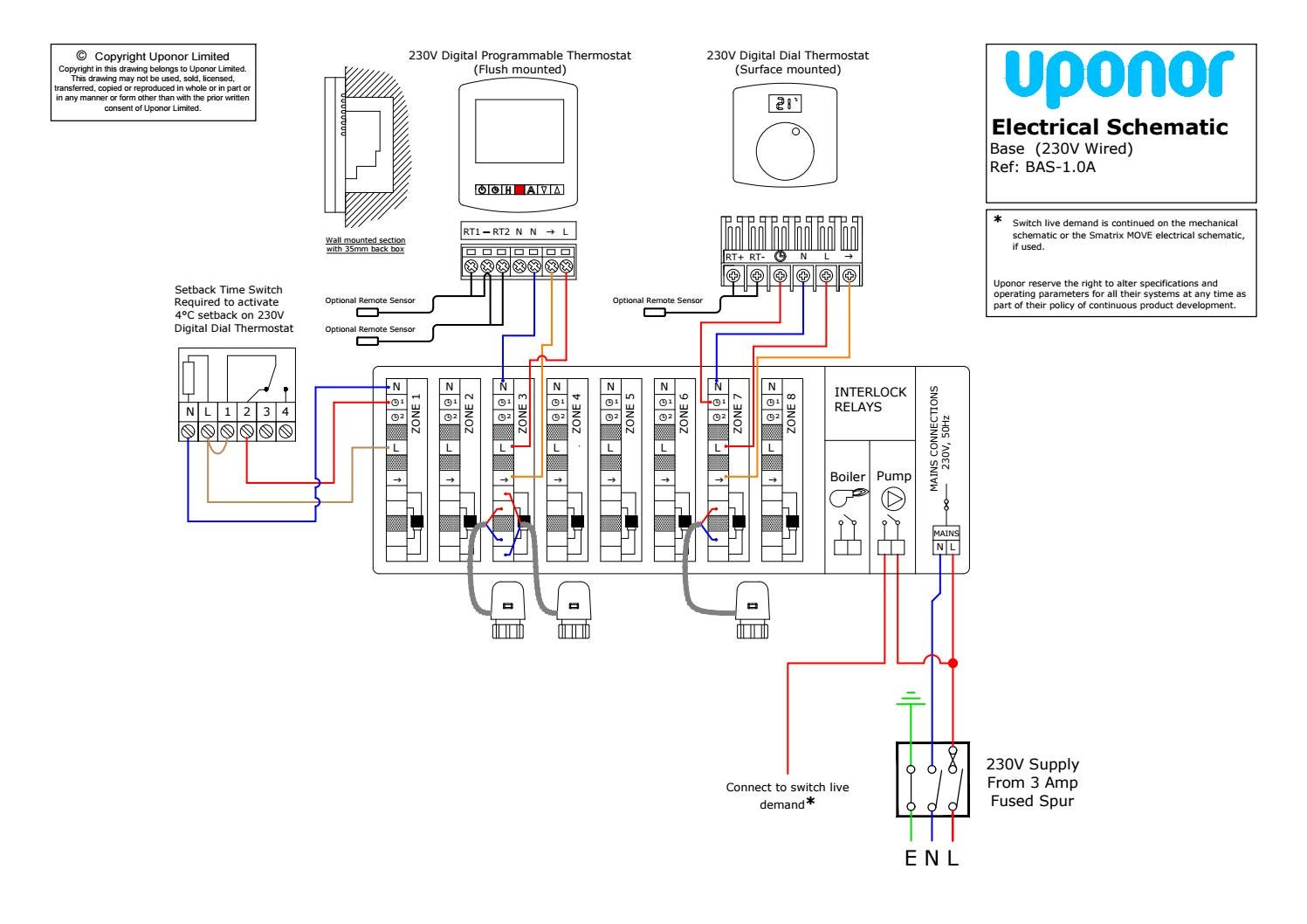 230v control system by Uponor UK - issuu