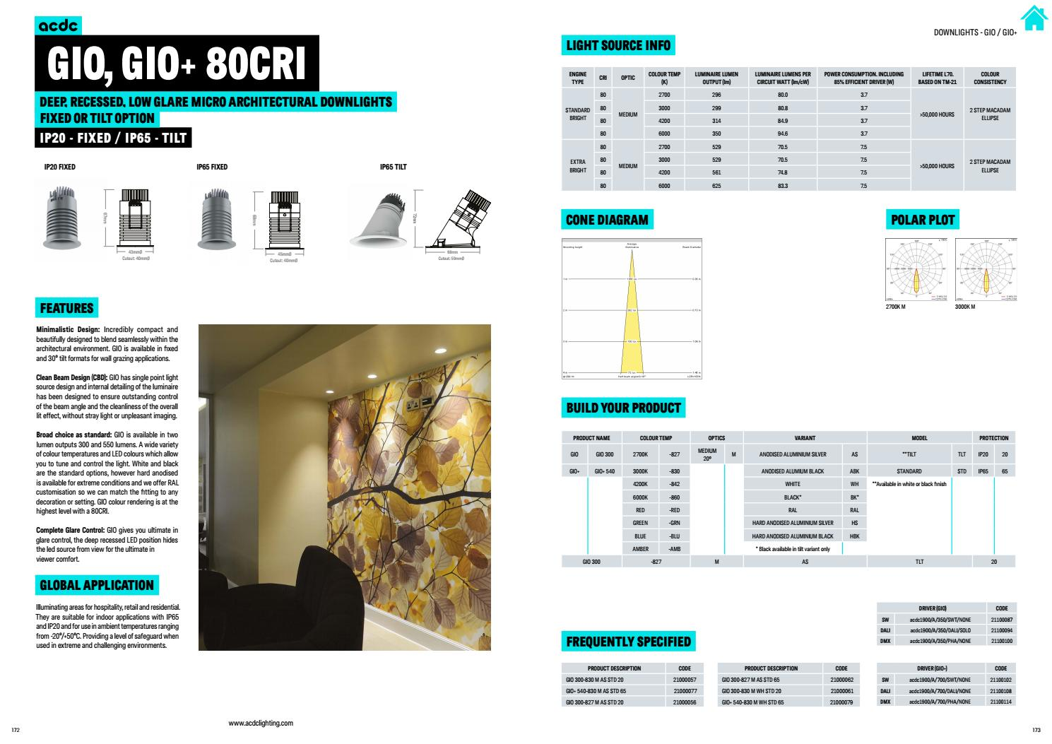 Product Catalogue 2018 By Acdc Lighting