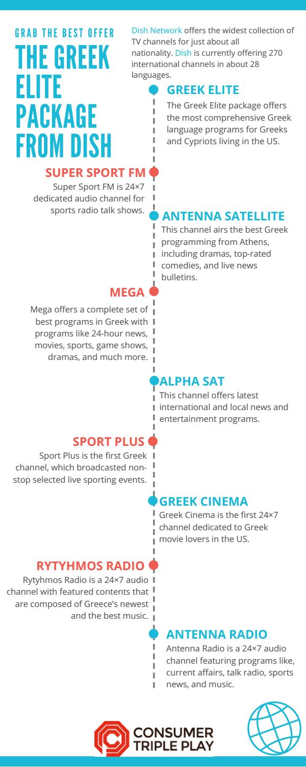 Dish Network Channels | Cheapest Cable by Consumer Triple Play - issuu