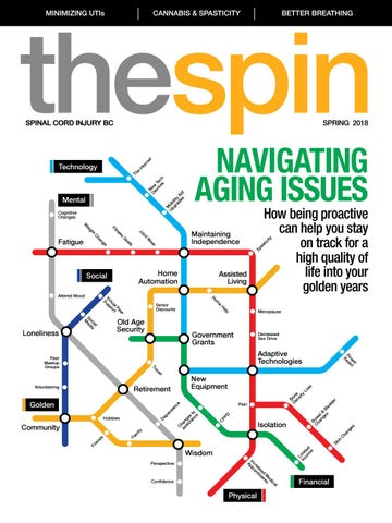 The Spin Spring 2018 By Spinal Cord Injury Bc Issuu