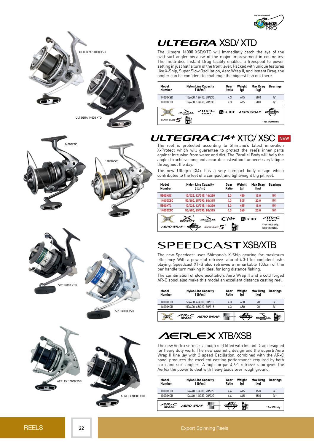 14000XSC 14000XTC 14000XTD Shimano handle bearing upgrade ULTEGRA CI4