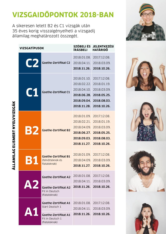 Goethe Intézet Programok 20184 5 By Goethe Institut Ungarn Issuu