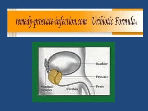Kefir prostatitis