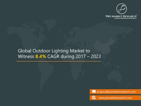 Outdoor Lighting Market Size Share Demand And Growth By