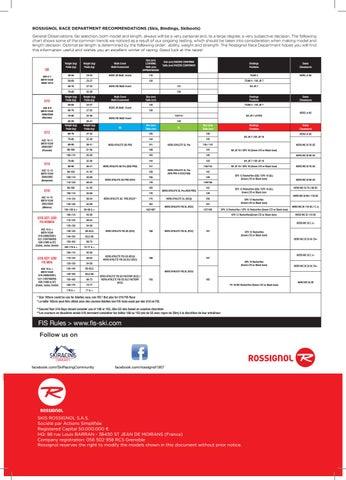 Rossignol ski race catalog 2018/2019 by tesmasport com - issuu