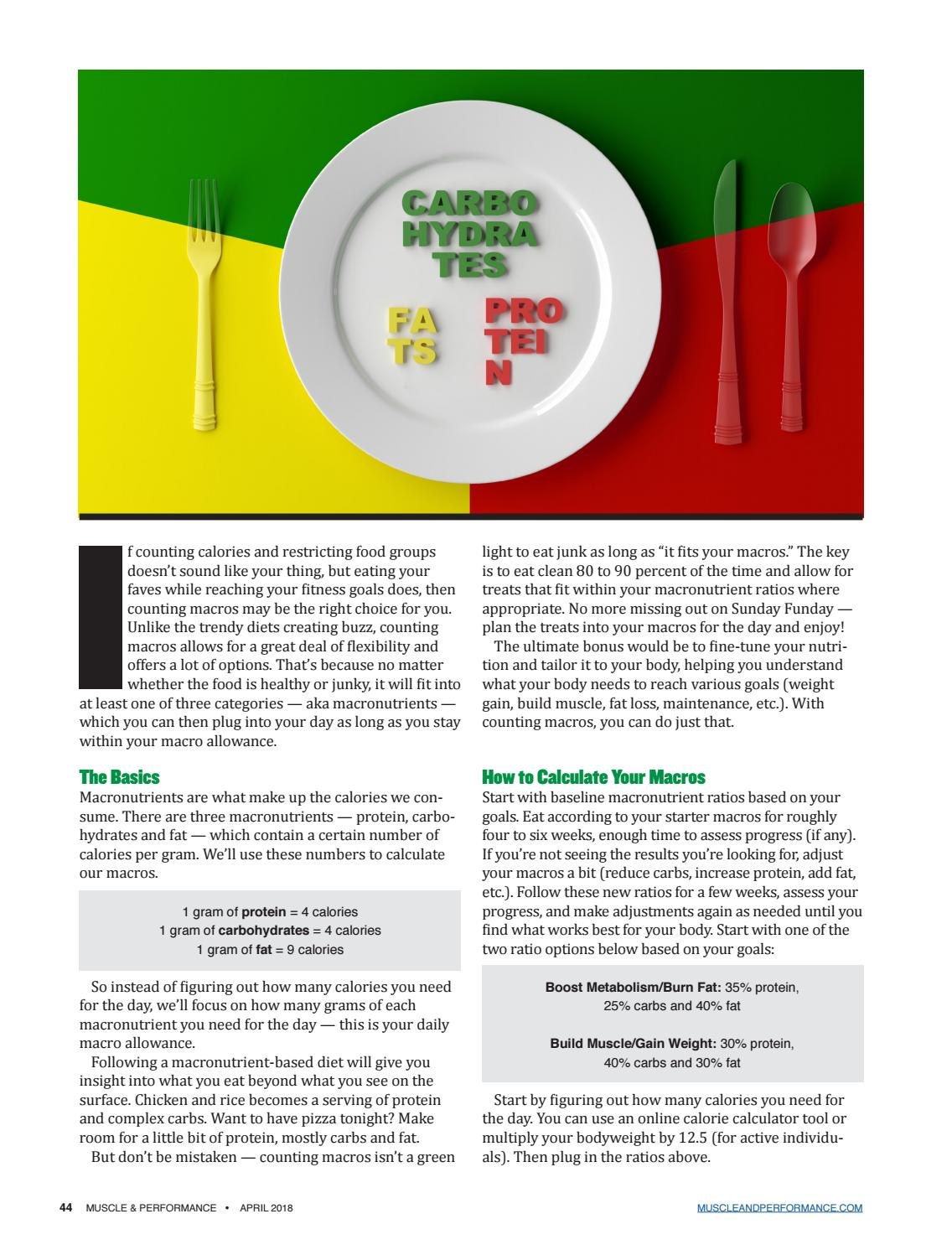 Carbs protein fat ratio build muscle