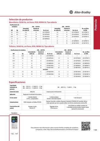 Allen Bradley Catálogo de Componentes Esenciales by www