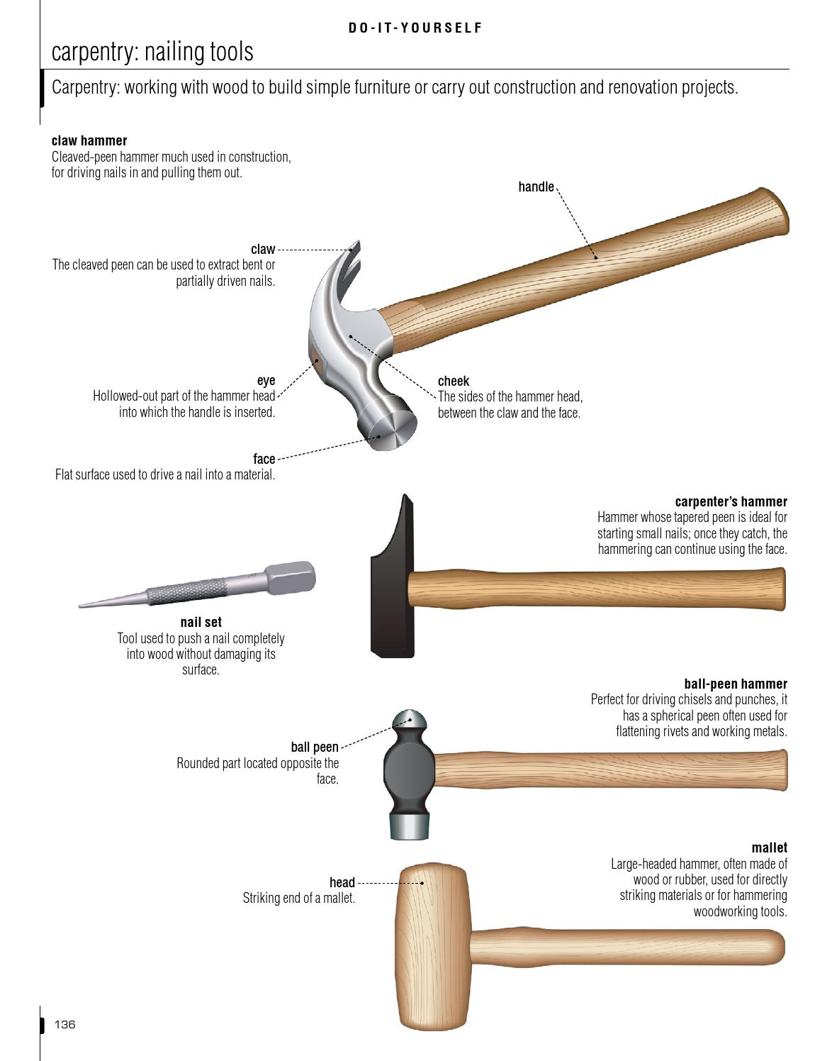 The House Of Hammer the visual dictionary of house & do it yourself by the