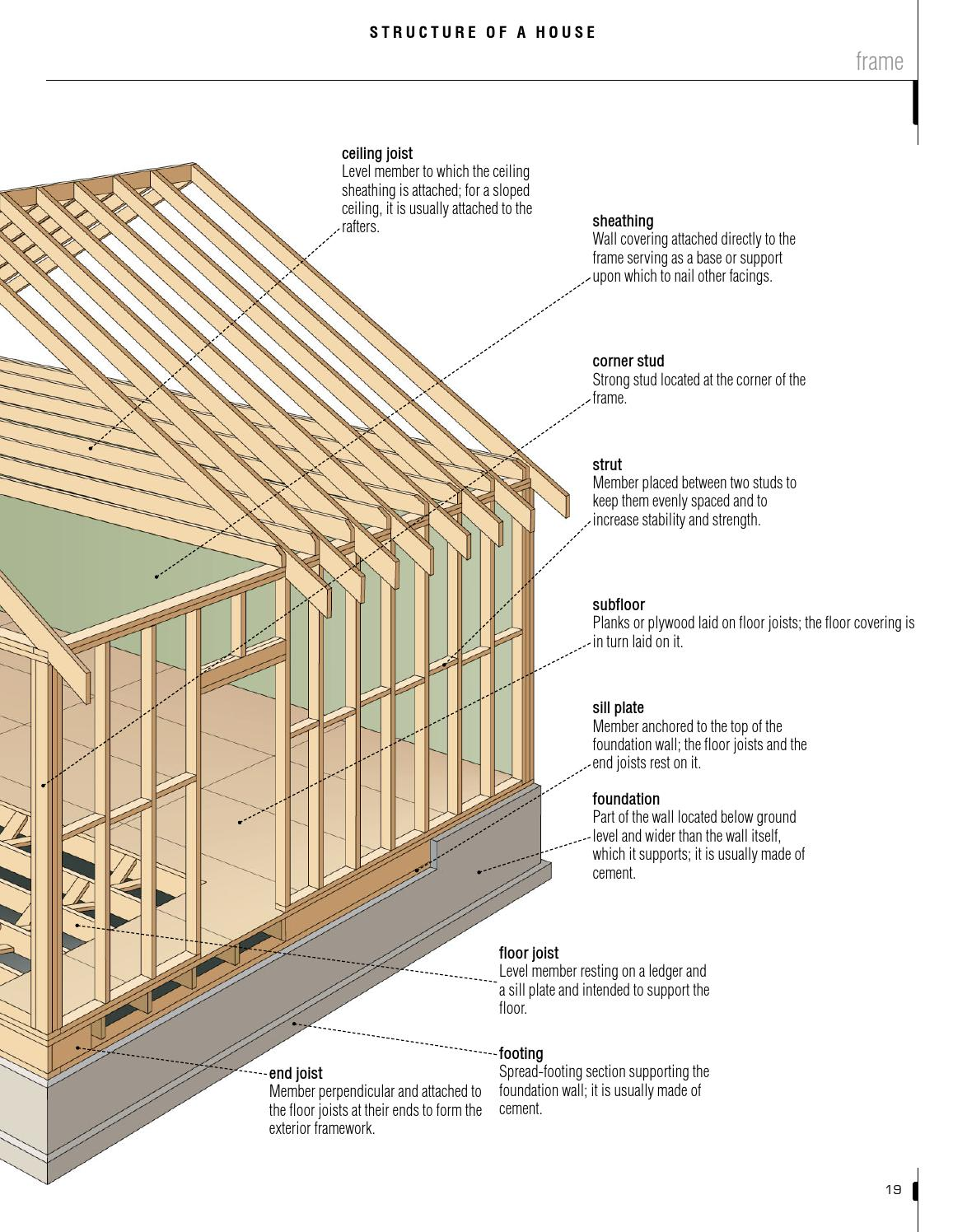 The Visual Dictionary of House & Do-It-Yourself: 6