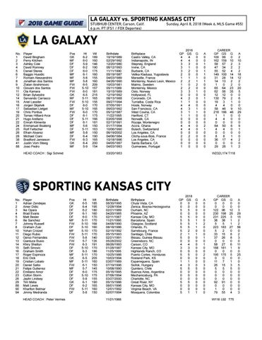 4b6fda74089 Game Notes: Sporting KC at LA Galaxy | April 8, 2018 by Sporting ...