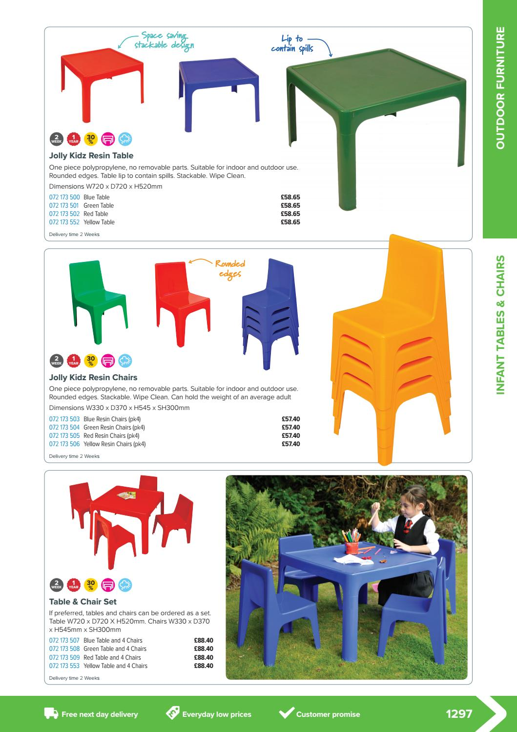 Tremendous Kcs Catalogue Outdoor Furniture 2018 19 By Kcs Uk Issuu Evergreenethics Interior Chair Design Evergreenethicsorg