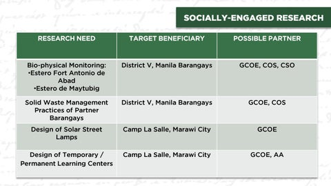 Page 39 of Social Engagement Opportunities