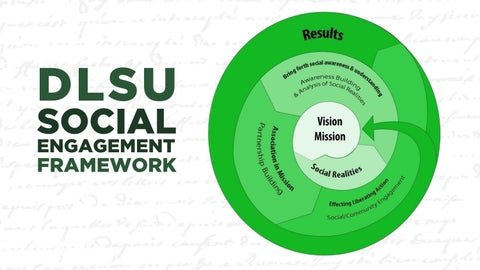 Page 9 of Social Engagement at DLSU