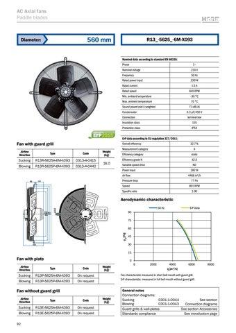 Fan Ventilateur 12V DC 1,44W 80x80x25mm 69,6m/³//h 3200U//Min 69,6m/³//h Sunon EF80251S11000UA99